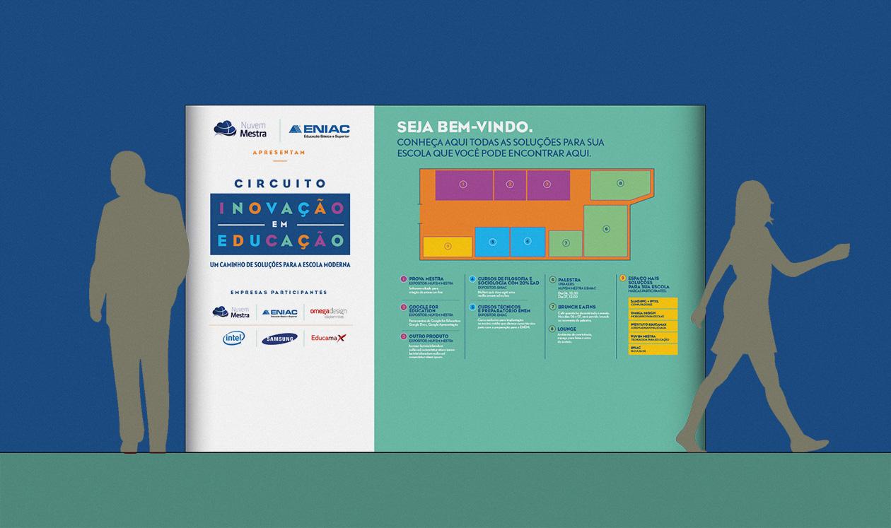 Nuvem Mestra | Circuito Inovação em Educação | Encontro PEA Unesco | Painel | Panel